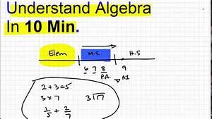 Understand Algebra In 10 Min