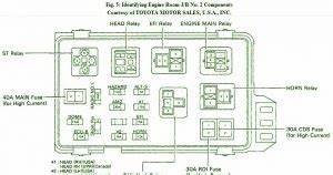 2012 Toyota Camry Fuse Box Diagram. technical car experts answers  everything you need 1988. toyota fuse box diagrams fuse box toyota 1998 camry  diagram. 1998 toyota camry interior fuse box diagram. toyota2002-acura-tl-radio.info