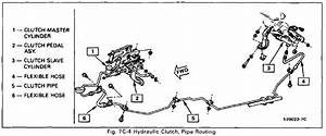 1986 pontiac fiero wiring diagram With fuse box diagram 1987 gt pennock39s fiero forum