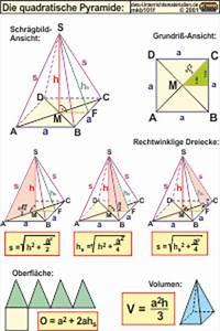 Quadratische Pyramide A Berechnen : mkb101 die quadratische pyramide ~ Themetempest.com Abrechnung