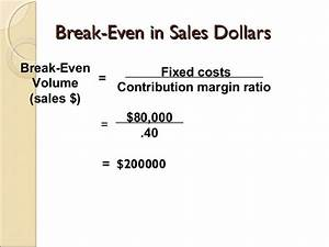 Break Even Analysis Equation Cvp Analysis By Iqbal Jabed