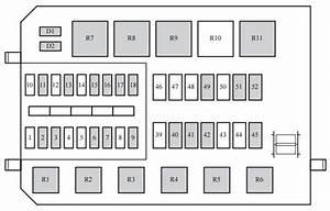 99 Mercury Cougar Fuse Box Diagram