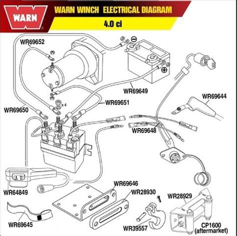 mile marker winch wiring diagram fuse box and wiring diagram
