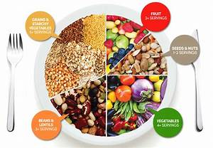 Can The Vegetarian Diet Be Healthy