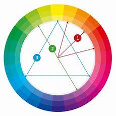 Kleine Farbenlehre  Teil 3 Farben Anhand Des Farbkreises