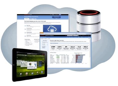 Oracle Business Intelligence Cloud Service (bics) Agile. Dodge Dealership Bakersfield. File Auditing Server 2008 Copd And Marijuana. Best Real Estate Marketing Platinum Auto Body. Top Rated Auto Insurance Miami Spine Institute. Salt And Toothpaste For Cold Sores. Autonation Scion Winter Park. The Academy Of Art Institute. Online Schools For Middle School