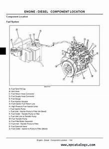 John Deere Gator 6x4 Fuse Box Location