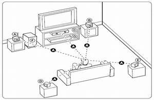 Lg ayuda y tips como acomodar las bocinas del home for Tips to make home theater ideas become true