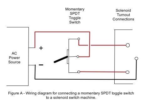 toggle switch wiring model railroader magazine model