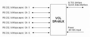 Sub Rate Multiplexer - G 703  64kbps