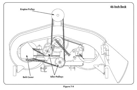 craftsman   riding mower wiring diagram auto
