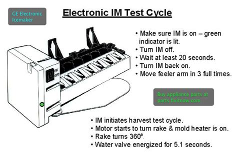 test cycle manual harvest   ge electronic icemaker fixitnowcom samurai appliance