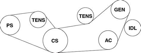 How Adjust The Tension Alt Belt Kia