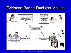 Marijuana Legalization Essays Ncs1202 Evidence Based Practice In Health Care Editing