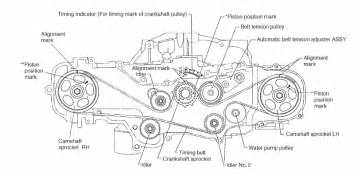 similiar subaru 2 5 turbo routing keywords subaru 2 5 oil pump diagram on 2 5 subaru engine diagram
