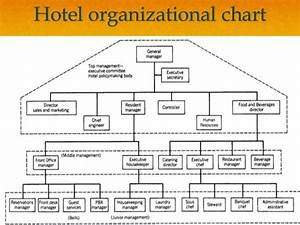 hotel front office organizational chart example yvotubecom With hotel organizational chart template