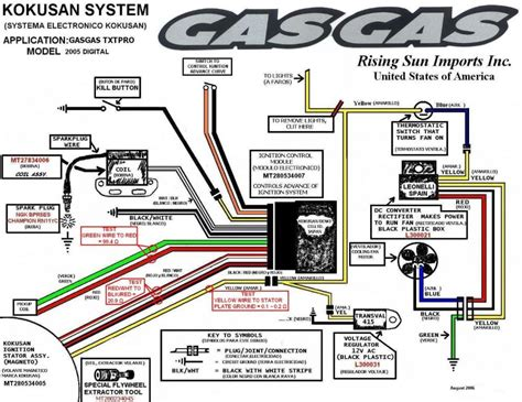 txt pro wiring diagram gas gas trials central