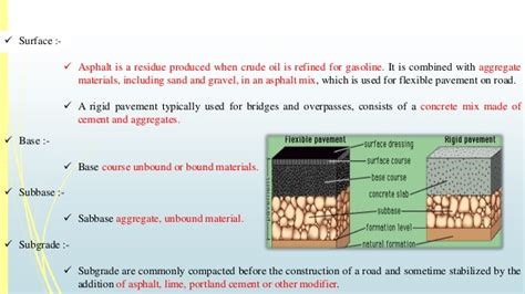 Recycle Material Used In Road Construction