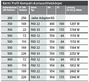 Heizkörper 600 X 1000 : kermi profil kompakt austauschheizkoerper typ 12 bh 554 x bl 2300 mm g nstig online kaufen ~ Buech-reservation.com Haus und Dekorationen