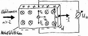Feldstärke Berechnen : sdl server physikskript magnete und magnetfelder ~ Themetempest.com Abrechnung