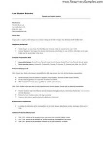 Guerrilla Resume Review by Review On Resume Resume Ideas