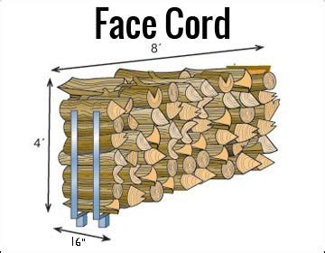 how much wood is in a cord firewood basics