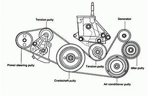 2001 Hyundai Xg300 V6 3l Serpentine Belt Diagram