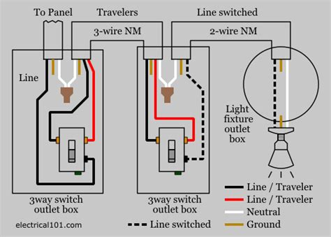 Way Switch Wiring Electrical