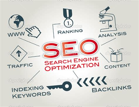 Search Engine Optimization Seo Companies by Get Organic Traffic Without Getting Ranked In S Top 10
