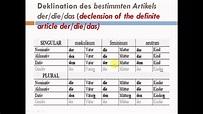 Learn German2:Grammar A1:Deklination des bestimmten ...