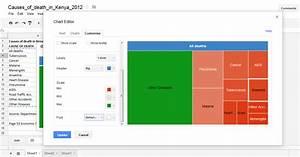 excel spreadsheet developer natural buff dog With google docs spreadsheet developer