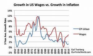 "Falling Interest Rates Have Postponed ""Peak Oil ..."