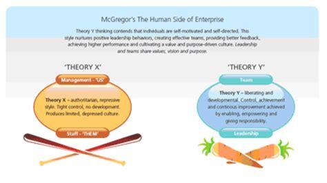 jwlorscnybeyond theory