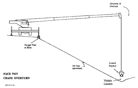 Boat Hoist Definition by 9419