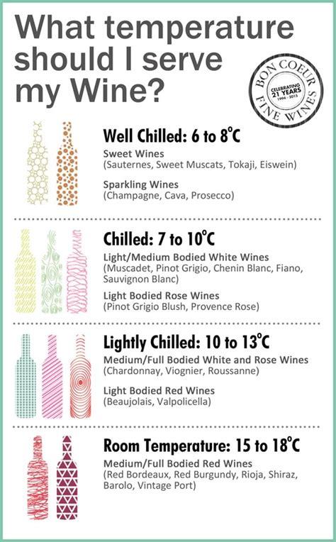 12 Infografías Sobre La Temperatura Del Vino Vinopack