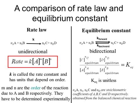 Experiment #5 Determination Of An Equilibrium Constant  Ppt Video Online Download