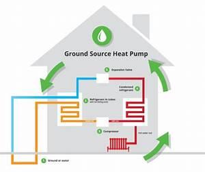Geothermal Heating  U0026 Cooling Costs 2020  U2013 Remodeling Cost