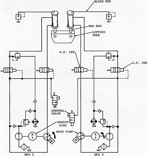 Elevator Wiring Schematic   Get Free Image About Wiring
