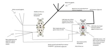 Duplex Outlet Wiring Diagram by Duplex Outlet Wiring Diagram Volovets Info