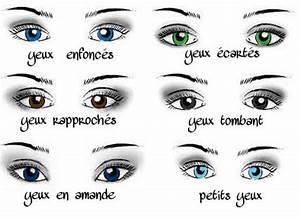 Apprendre A Se Maquiller Les Yeux : de quelle forme sont vos yeux et quelles sont vos harmonies de couleurs belles et bien dans ~ Nature-et-papiers.com Idées de Décoration
