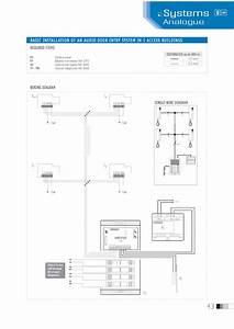 Catalog  Brosura Videointerfon Analogic Bruto  Cityline  Citymax  Marine Fermax Interfoane Si