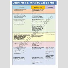 Definite Article (the)  Grammar Guide In A Chart Format With A List Of Set Expressions With The