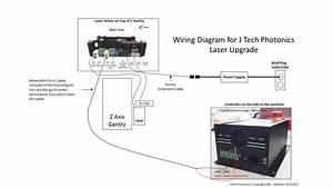 Jtec 2 8w Laser Ordered - Upgrades