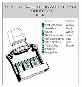 Wiring Diagram For 7 Pin Flat Trailer Connector