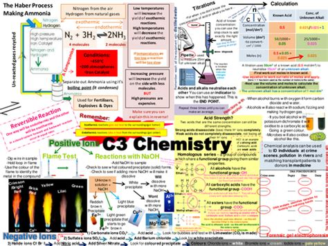 C3 Aqa Chemistry Revision Posters (new Spec) By Vemann86  Teaching Resources Tes