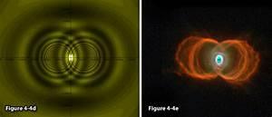 遠在距離地球大約8000光年之外的沙漏星雲(Engraved Hourglass Nebula)MyCn18放射出奇 ...