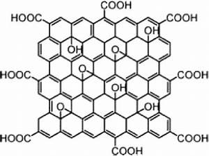 Structure Of Graphene Oxide