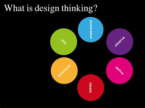 what is design design thinking in a nutshell apple