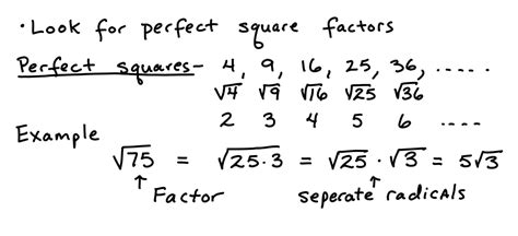 simplifying radicals learning algebra can be easy
