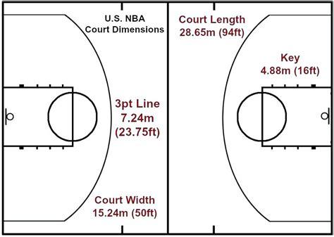 Outdoor Basketball Court Template Outdoor Basketball Court Template Image Collections